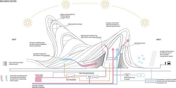 Image Courtesy © LPzR architetti associati, Principioattivo architecture group