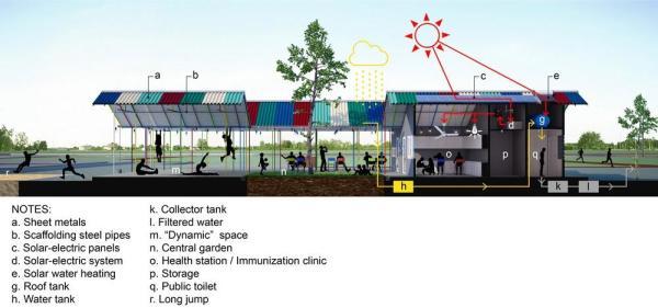 Image Courtesy © H&P Architects