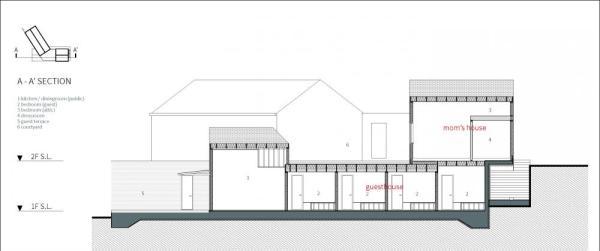 Image Courtesy © designband YOAP architects