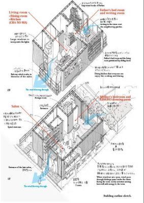 Image Courtesy © Suzuki architects