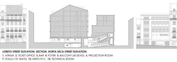 Loreto street elevation, Section and Horta Seca street elevation, Image Courtesy © José Simões Neves gabinete de arquitectura, lda