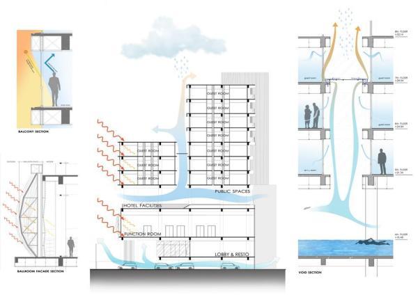 Image Courtesy © PHL Architects