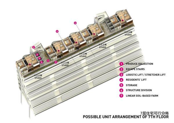 Unit arrangement 7th floor, Image Courtesy © SPARK architects
