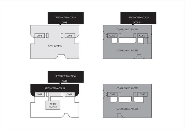 circulation diagram, Image Courtesy © Spatial practice
