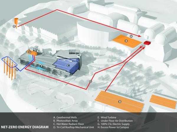 Image Courtesy © The Design Alliance Architects