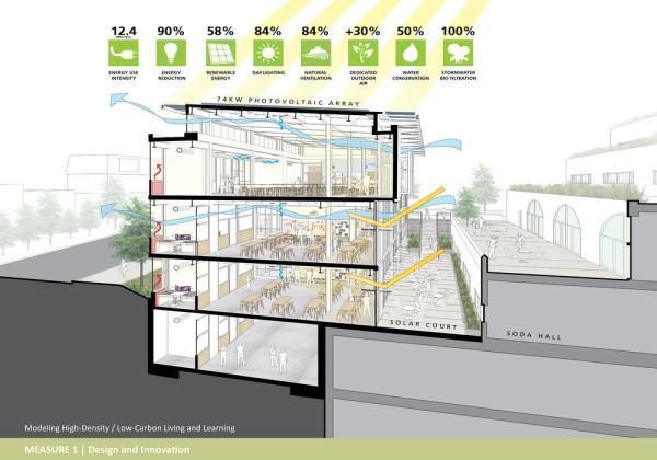 Image Courtesy © LMS Architects
