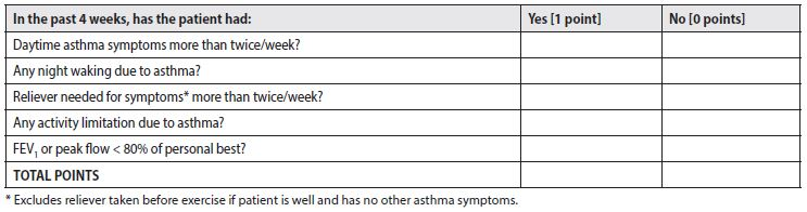 Asthma in Adults - Recognition, Diagnosis and Management - Province