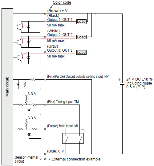 Compact Laser Displacement Sensor HL-G1 I/O Circuit and Wiring