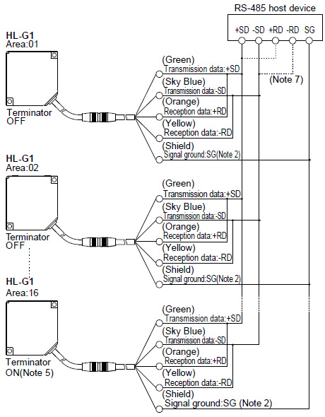 rs 422 cable rs circuit diagrams