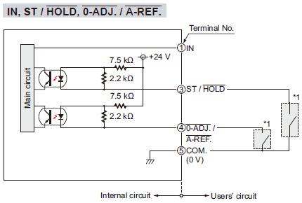 Ultra-compact Digital Panel Controller CA2 I/O Circuit and Wiring