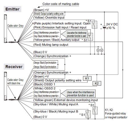 Or Ac Wiring Pink S1 Wiring Diagram
