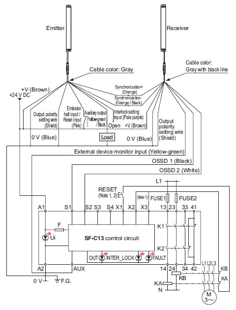 industrial wiring diagrams