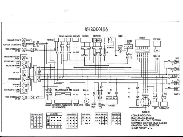 Cn250 Wiring Diagram - Data Wiring Diagrams