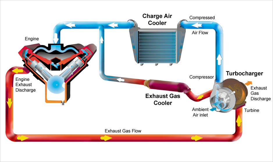 A4 Engine Diagram Furthermore Audi A4 Vacuum Hose Diagram Also Audi