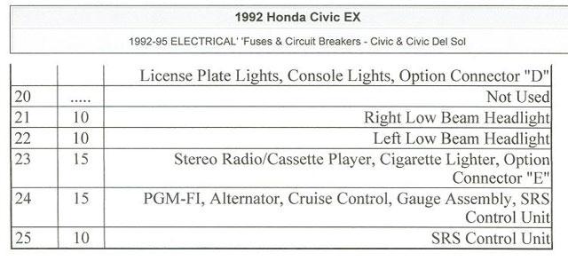 1992 Honda Del Sol Fuse Box Diagram - Wwwcaseistore \u2022