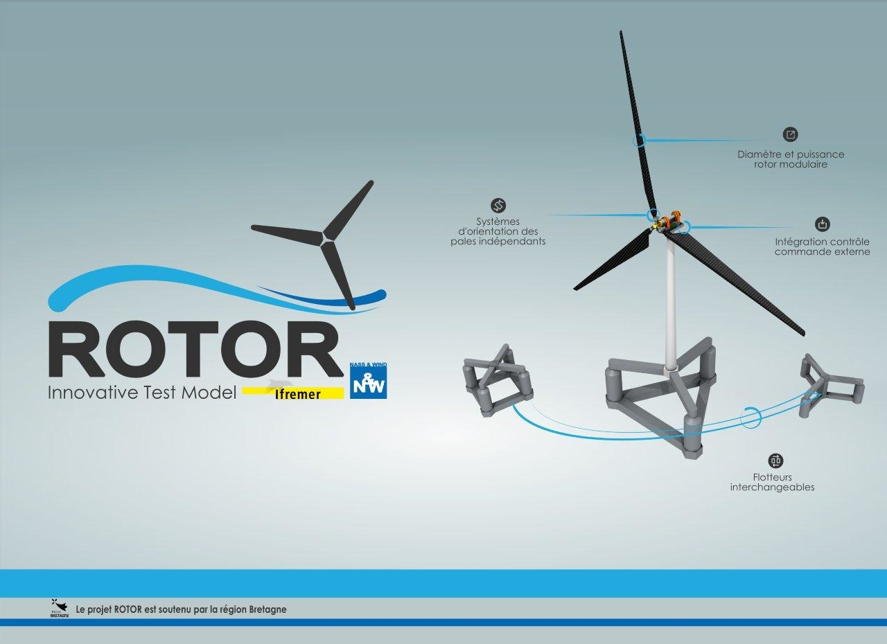 Location Nacelle Brest An Innovative Model To Test Offshore Floating Wind Concepts During