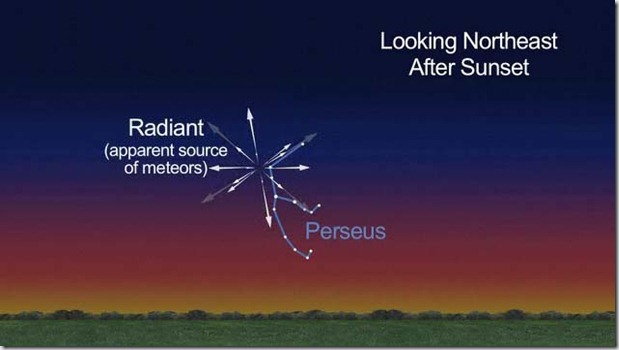 perseid-meteor-shower-2012-sky-map