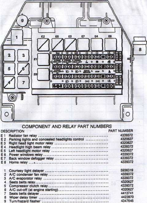 Fiat X19 Fuse Box - Wiring Diagram Progresif