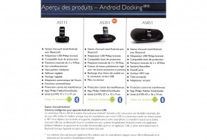 Philips Fidelio As351 pour Android.