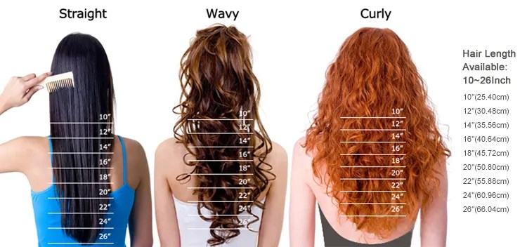 How do you measure your virgin extensions hair length UNice