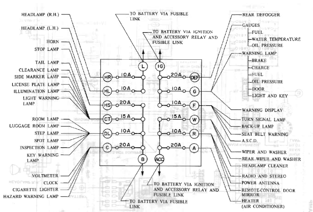 1981 datsun 1200 fuse box diagram