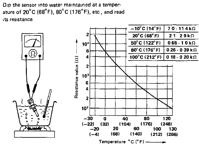 wire diagram 1988 nissan 300zx