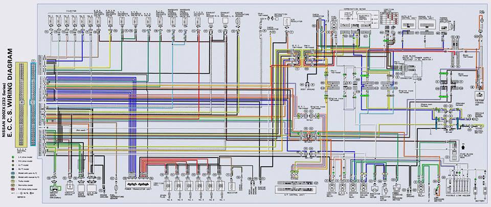 Nissan 300zx Wiring Harness Wiring Diagram
