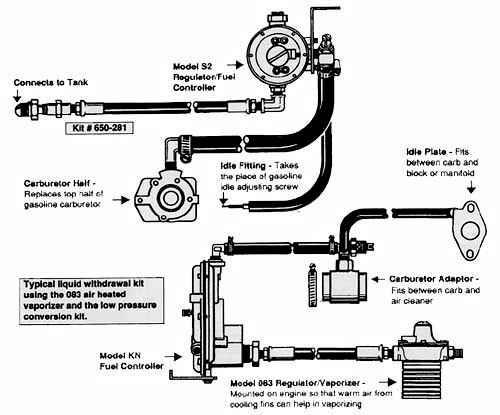2003 toyota ta evap system diagram