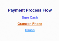 HSC Admission Fee Payment Process by Bkash
