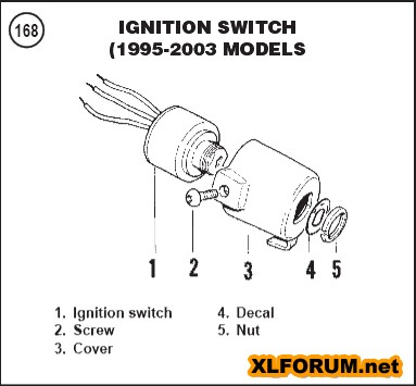 Light Switch Wiring Diagram On Vn800 Turn Signal Wiring Diagram