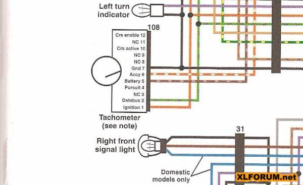 2004 Sportster Wire Schematics Wiring Diagram
