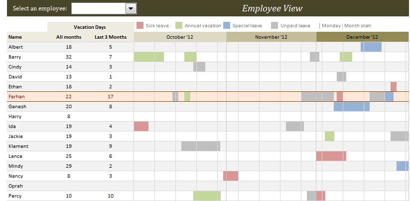 Employee Vacation Planner Excel Template XLS - Free Excel