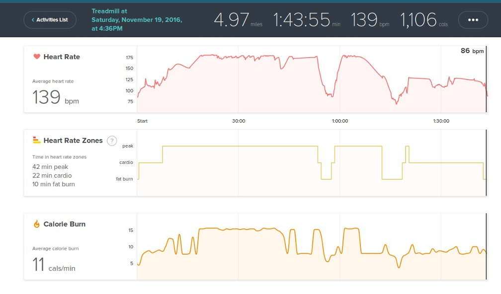 Charge 2 Treadmill Accuracy - Fitbit Community