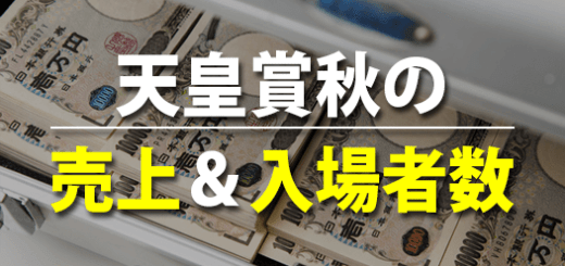 天皇賞秋の売上&入場者数