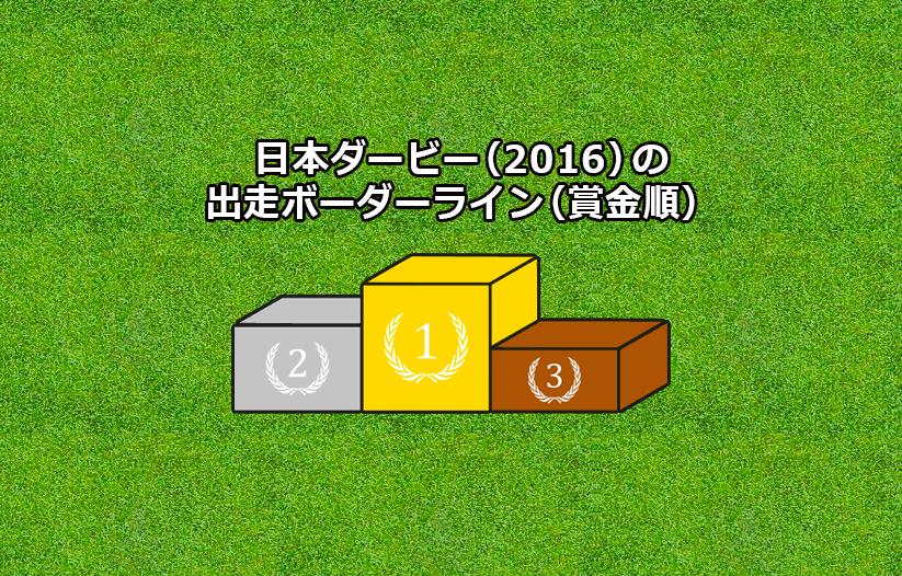 日本ダービー(2016)の出走ボーダーライン(賞金順)