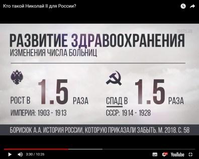 А. А. Борисюк. Кто такой Николай II