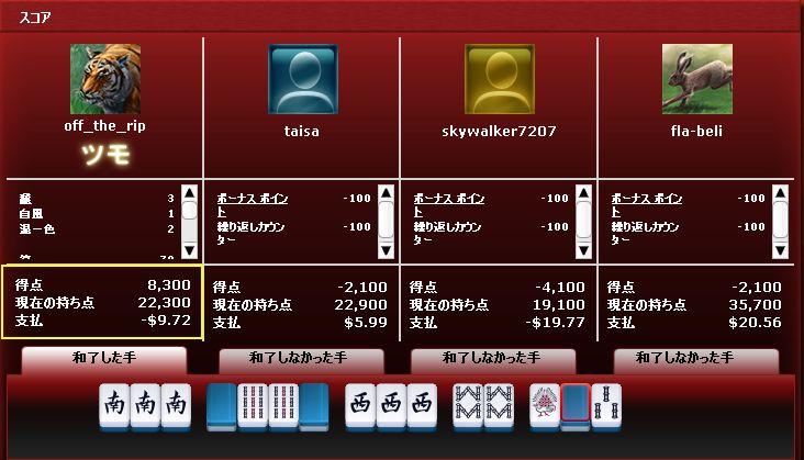 DORA麻雀収支_0517_2