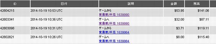 20141019_DORA麻雀収支表