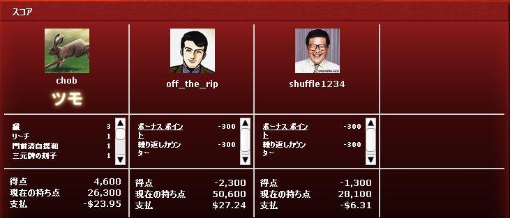 DORA麻雀_高レート_2ゲーム目_結果