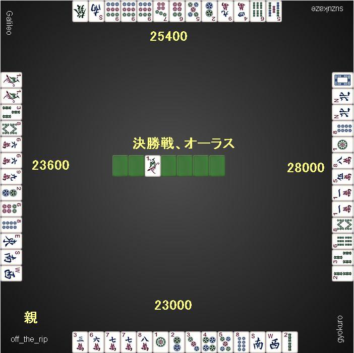 優勝者総取りトーナメント0513_3ゲーム目_東4_1