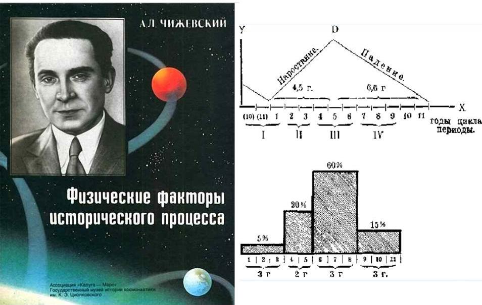 К 100-ЛЕТИЮ ЗАЩИТЫ