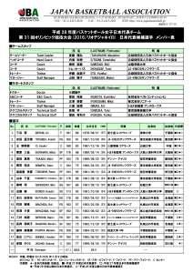 H28_Japan_women_member_01_160309