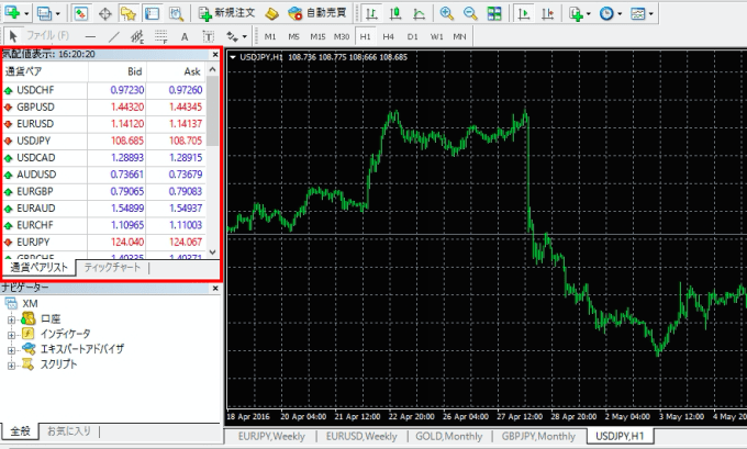 MT4_Indicative_price
