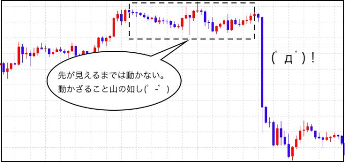 chart_rosoku