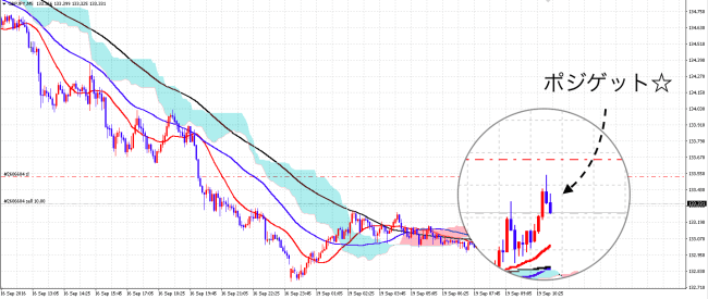 gbpjpy_5m_after