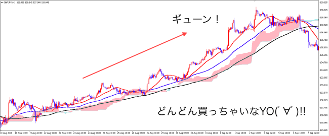 gbpjpy_one
