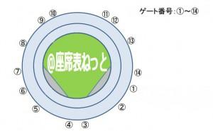 京セラドームのゲート番号