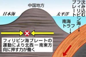 鳥取地震と南海トラフ地震の関係は?前兆か?過去の地震を検証!