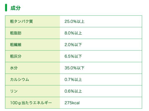 スクリーンショット 2015-08-05 午後0.49.43