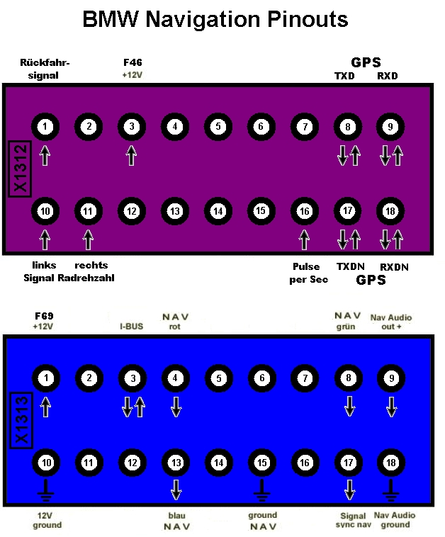 E39 Prewired for Navigation? - Page 2 - Xoutpost